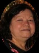 Ramona Malave